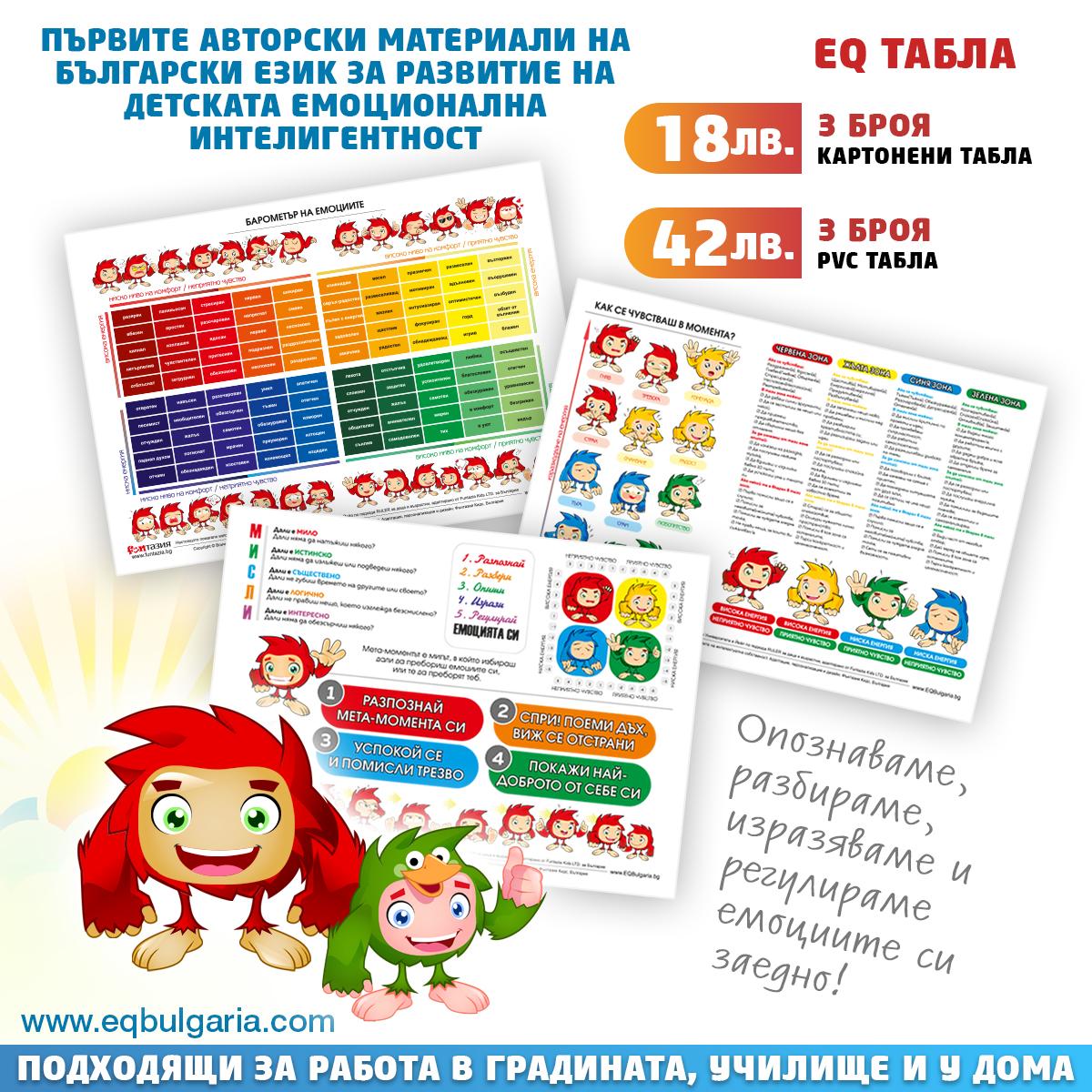 поръчайте комплекта табла за развитие на EQ при децата